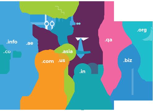 Build Brandable Domains, Forever - Kochi INDIA International